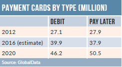 Argentina CS table - Payments scene in the Argentine